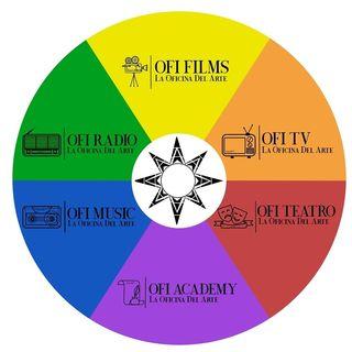 Logo de La Oficina del Arte